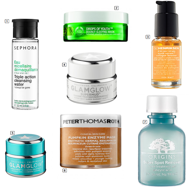 currently coveting skincare